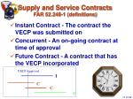 supply and service contracts far 52 248 1 definitions