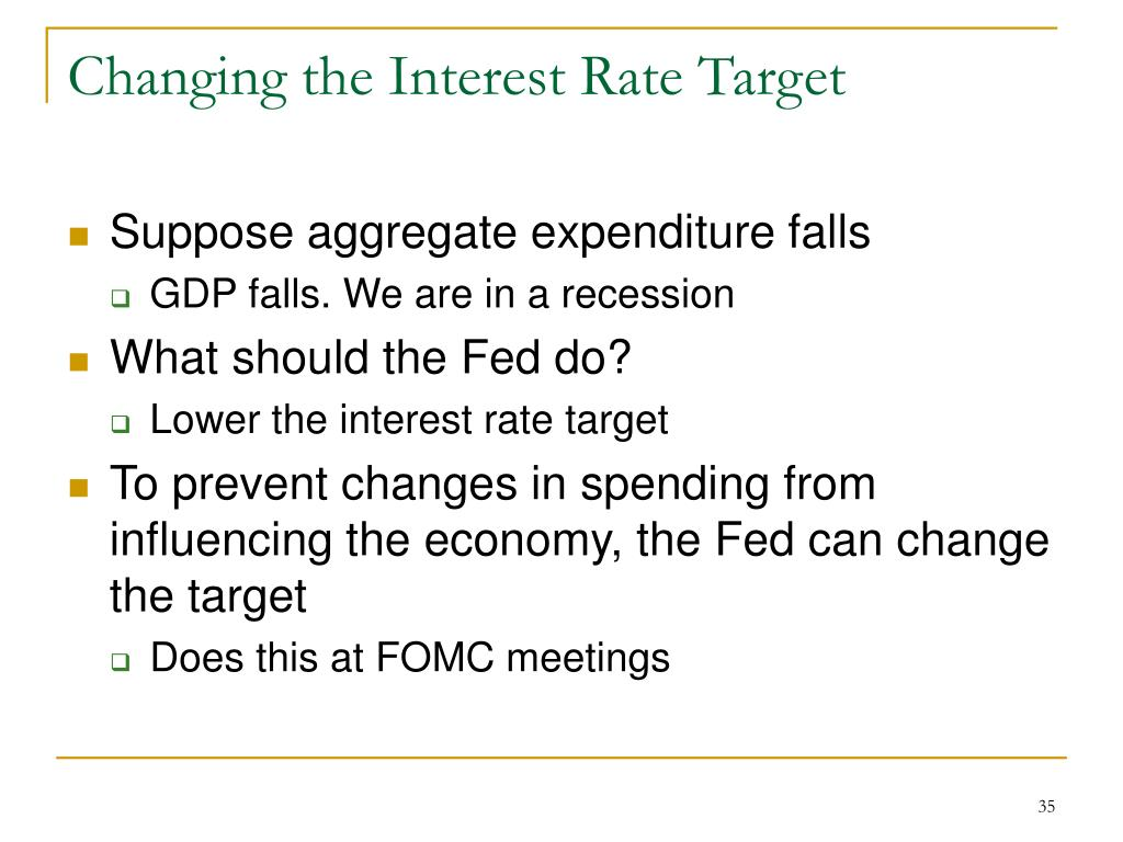 Changing the Interest Rate Target