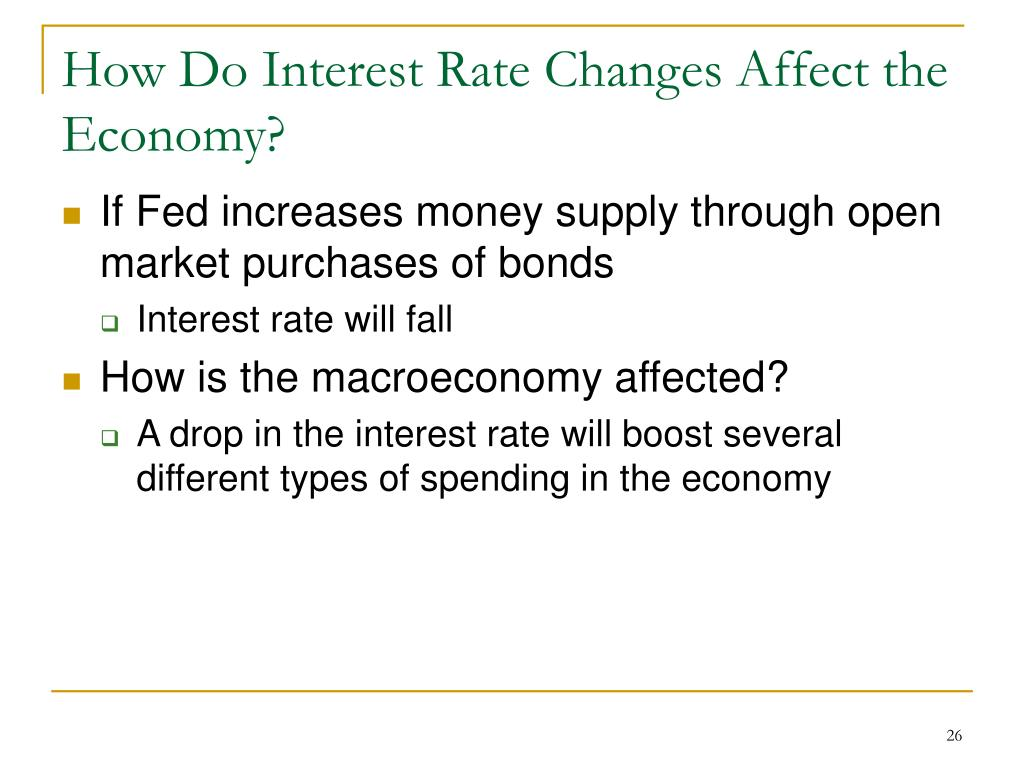 How Do Interest Rate Changes Affect the Economy?