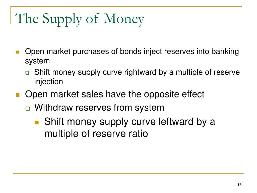 The Supply of Money