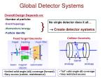 global detector systems