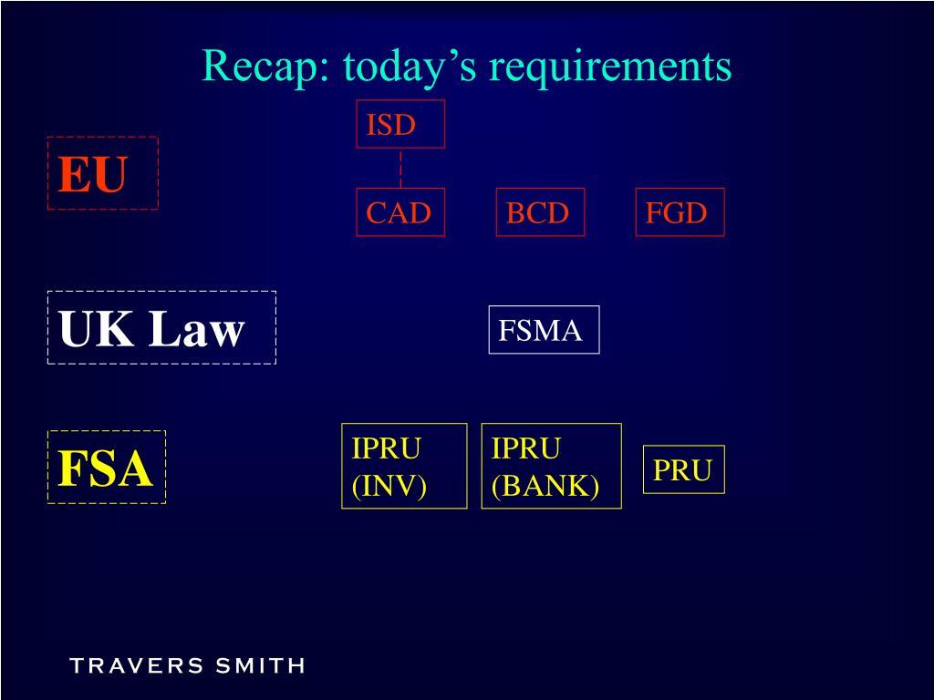 Recap: today's requirements