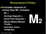 measurement of money7