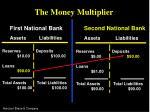 the money multiplier24