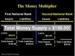 the money multiplier25