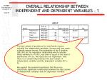 overall relationship between independent and dependent variables 159