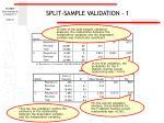 split sample validation 151
