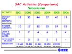 sac activities comparisons submissions