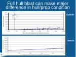 full hull blast can make major difference in hull prop condition