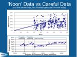 noon data vs careful data not the same ships but illustrating scatter in noon data