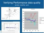 verifying performance data quality power weather rpm