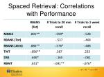 spaced retrieval correlations with performance