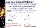 basics of special relativity