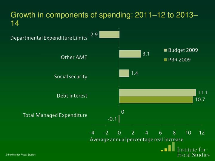 over spending and under spending of the public sector budget Public sector wages, for example, rose 50% between 1999 and 2007 - far faster than in most other eurozone countries and while money flowed out of the government's coffers, its income was hit by widespread tax evasion so, after years of overspending, its budget deficit - the difference between.