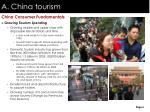 a china tourism