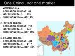 one china not one market