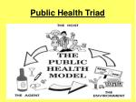 public health triad