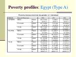 poverty profiles egypt type a