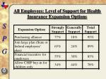 all employees level of support for health insurance expansion options