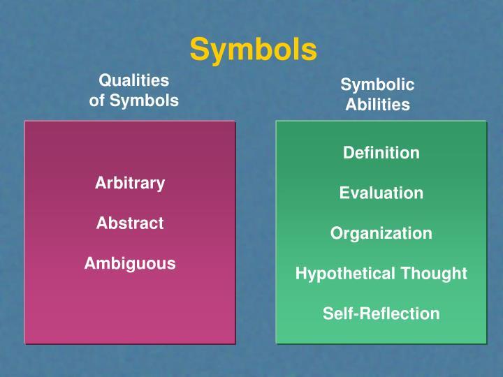 Ppt Symbols Powerpoint Presentation Id519928