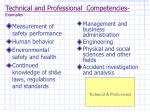 technical and professional competencies examples