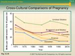 cross cultural comparisons of pregnancy