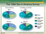 the 1994 sex in america survey