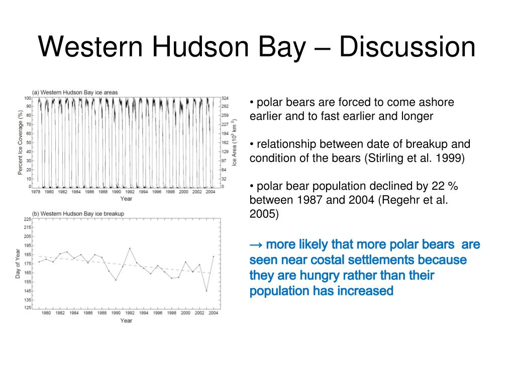 Western Hudson Bay – Discussion