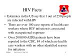 hiv facts