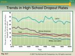 trends in high school dropout rates