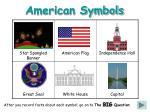 american symbols2