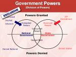 government powers division of powers11