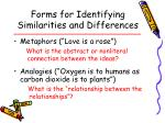 forms for identifying similarities and differences9