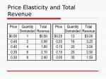 price elasticity and total revenue