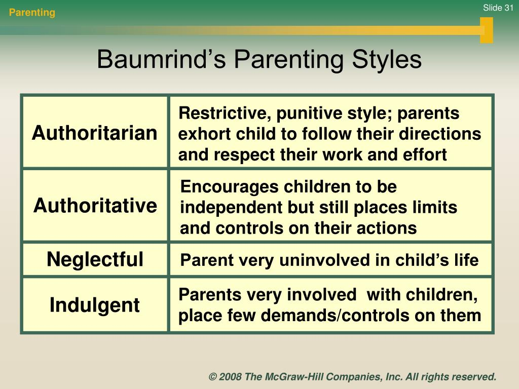 Restrictive, punitive style; parents exhort child to follow their directions and respect their work and effort