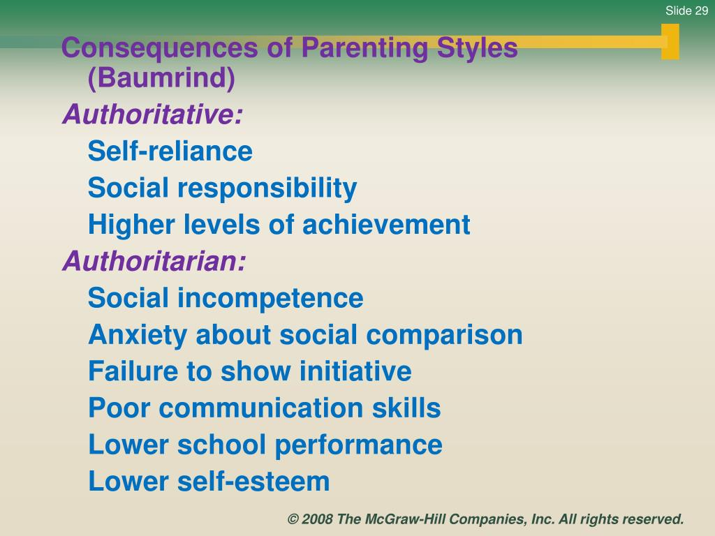 Consequences of Parenting Styles (Baumrind)