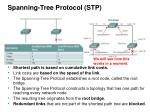 spanning tree protocol stp