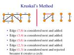 kruskal s method7