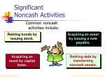 significant noncash activities