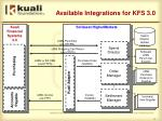 available integrations for kfs 3 0