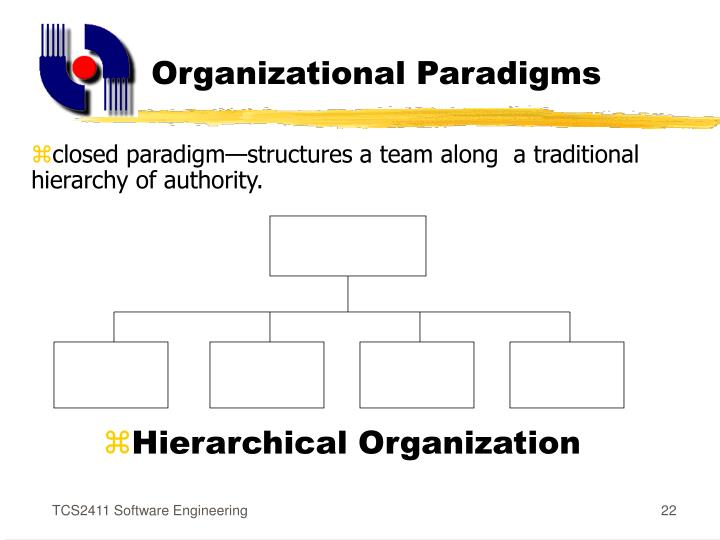 organizational paradigms Pfeffer, j (1981) management as symbolic action the creation and  maintenance of organisational paradigms in cummings, bsl, ed, research  in.