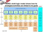 eere s draft logic model shows how its strategies activities are linked to its goals