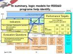 in summary logic models for rdd d programs help identify