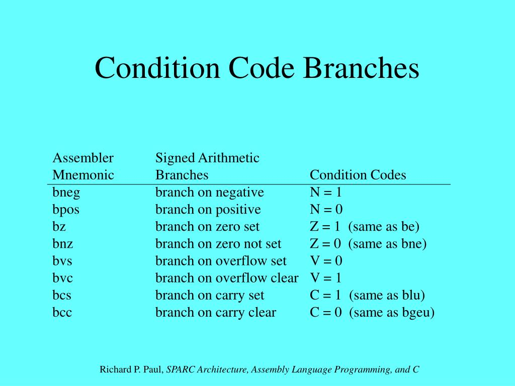 Condition Code Branches