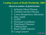 leading causes of death worldwide 2000