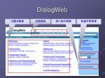 dialogweb