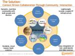 the solution context driven collaboration through community interaction