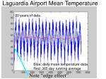 laguardia airport mean temperature7