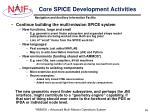 core spice development activities