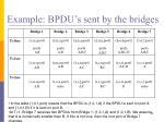 example bpdu s sent by the bridges